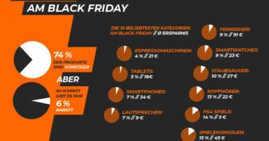 Black Friday Studie
