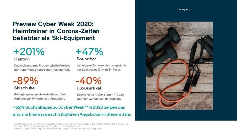 eBay Cyber Week 2021