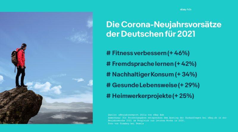 Corona Neujahrsvorsätze 2021